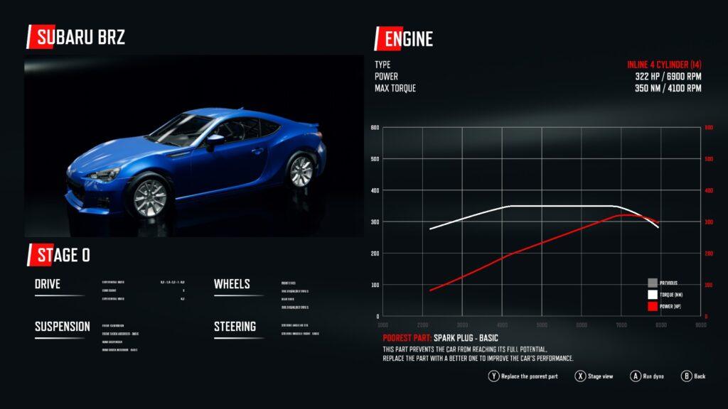 Drift21 performance 1024x576 - Análise de Drift21